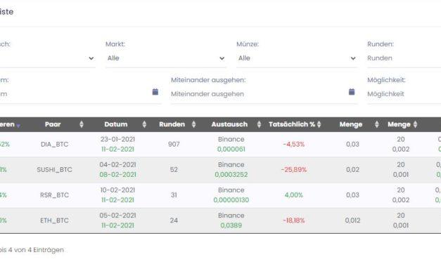 Metronix Erfahrungen   Metronix Trading