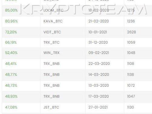 Kostenloser Bot für Kryptowährung | Bitcoin Mining